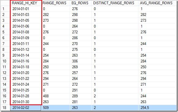 DBCC SHOW_STATISTICS_HISTOGRAM_01