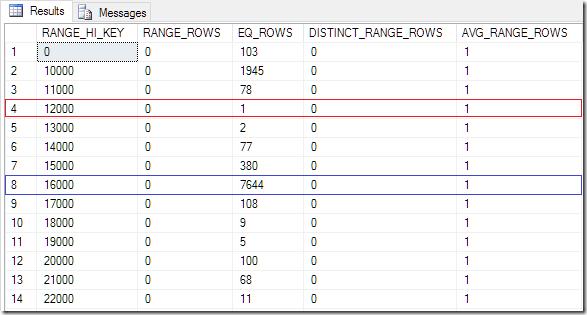 DBCC_SHOW_STATISTICS_01