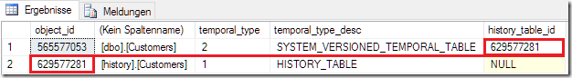 Dependency between System Versioned Table and History Table