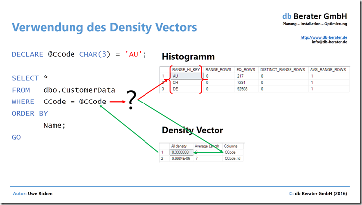 Use_of_Density_Vector