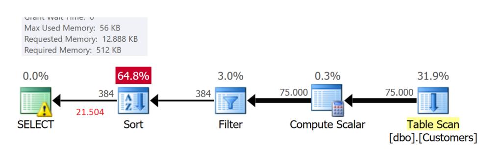 Höhere Speicheranforderung auf Grund von falschen Datentypen