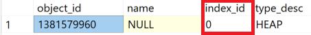 Heaps haben keinen Namen und immer [index_id] = 0